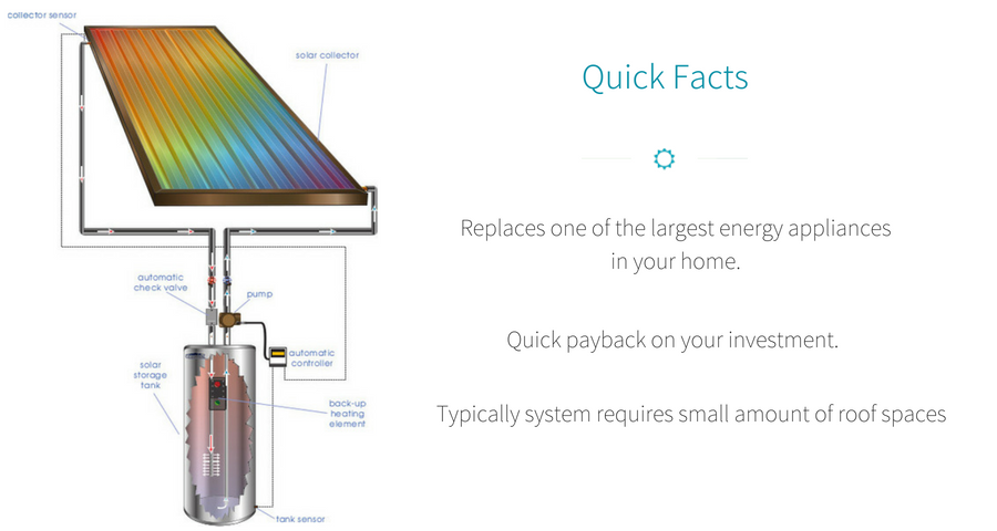 Tampa Solar Water Heaters